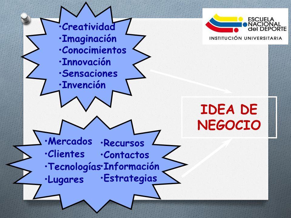 IDEA DE NEGOCIO Creatividad Imaginación Conocimientos Innovación