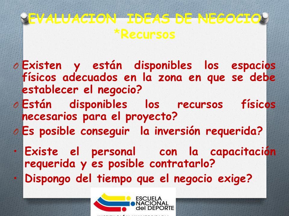 EVALUACION IDEAS DE NEGOCIO *Recursos