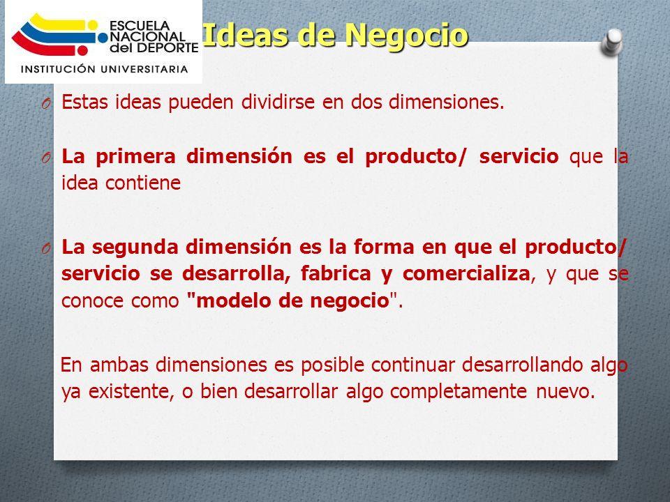 Ideas de Negocio Estas ideas pueden dividirse en dos dimensiones.