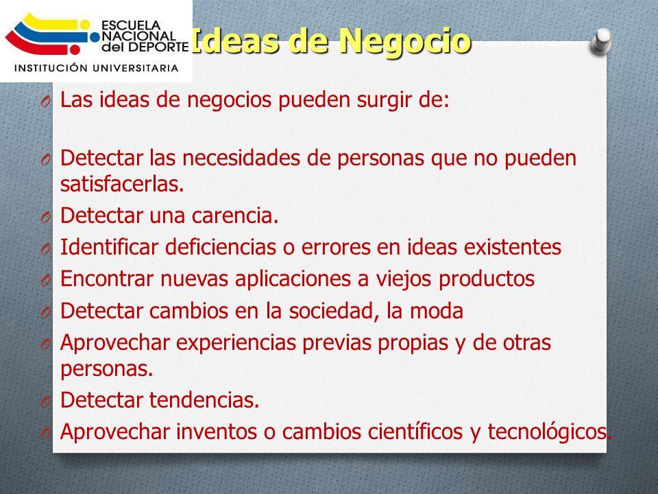 Ideas de Negocio Las ideas de negocios pueden surgir de: