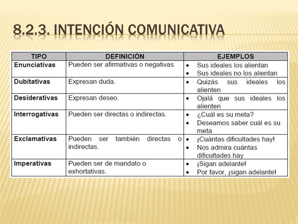 8.2.3. Intención comunicativa