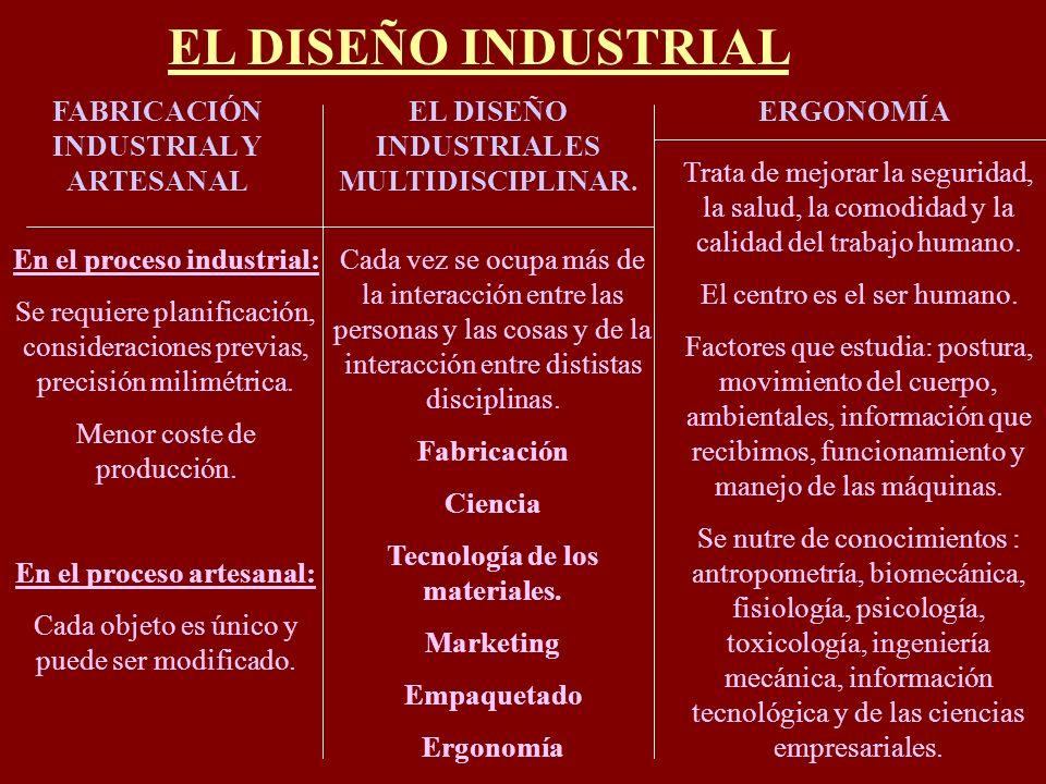 EL DISEÑO INDUSTRIAL FABRICACIÓN INDUSTRIAL Y ARTESANAL