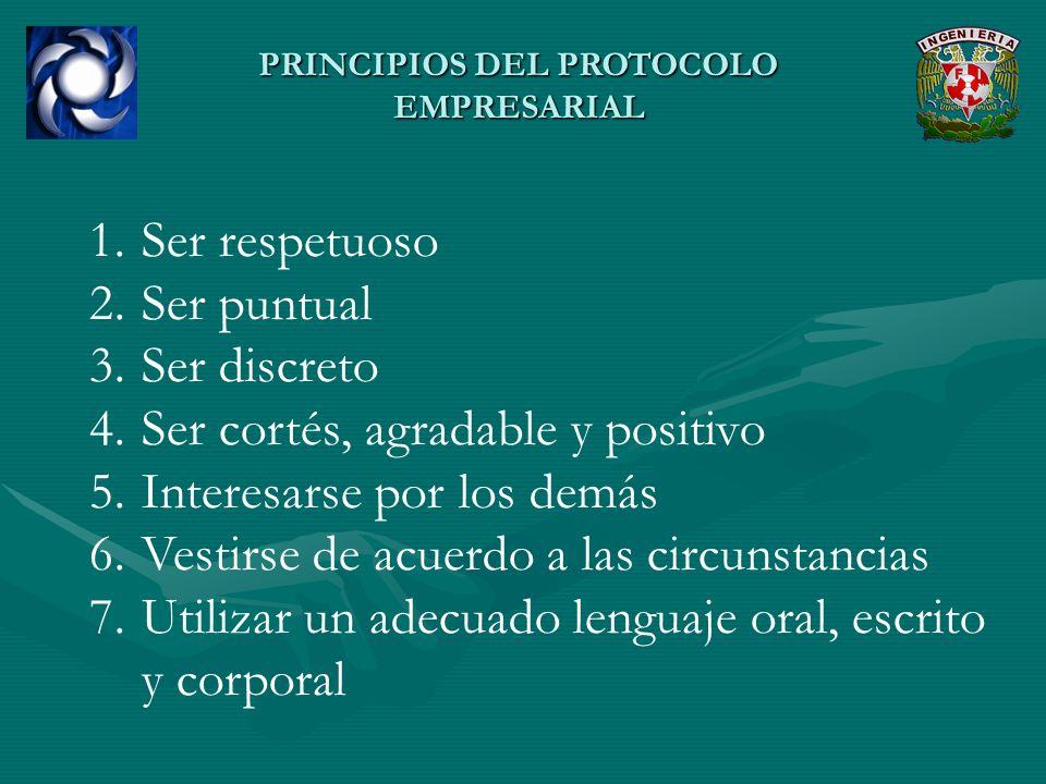 PRINCIPIOS DEL PROTOCOLO EMPRESARIAL