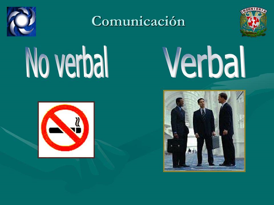 Comunicación No verbal Verbal