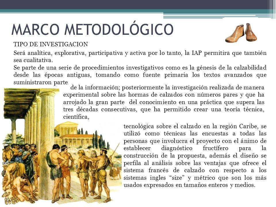 MARCO METODOLÓGICO TIPO DE INVESTIGACION