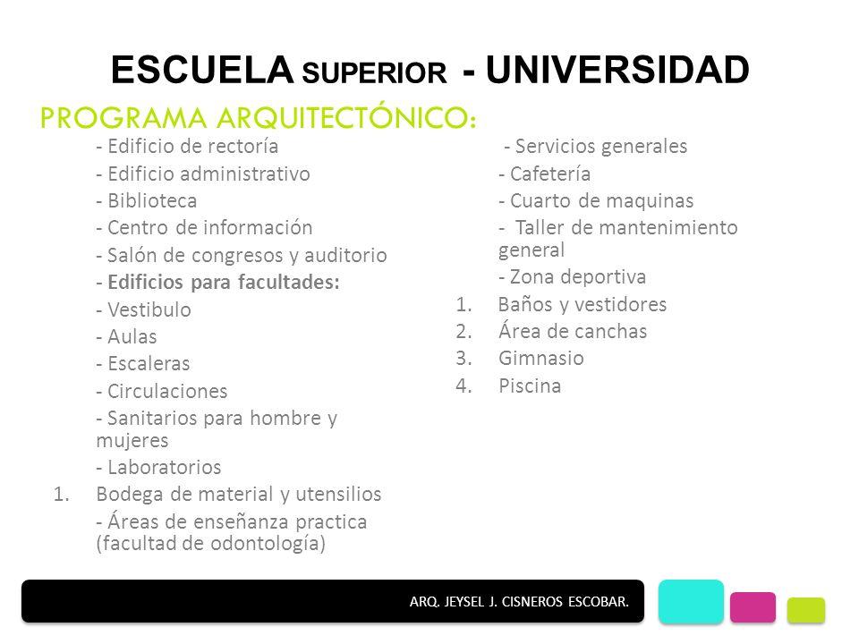 Edificaci n para servicio de educaci n superior for Programa arquitectonico biblioteca