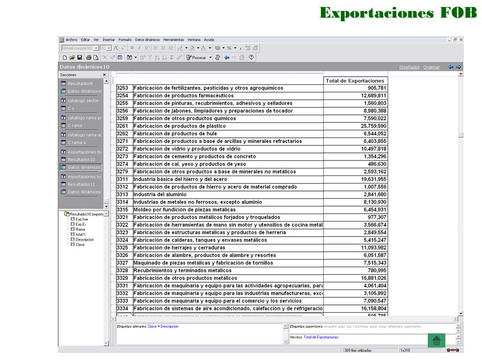 Exportaciones FOB