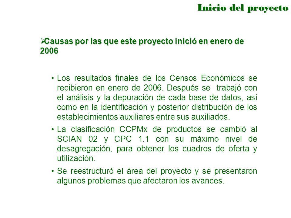 Inicio del proyecto Causas por las que este proyecto inició en enero de 2006.