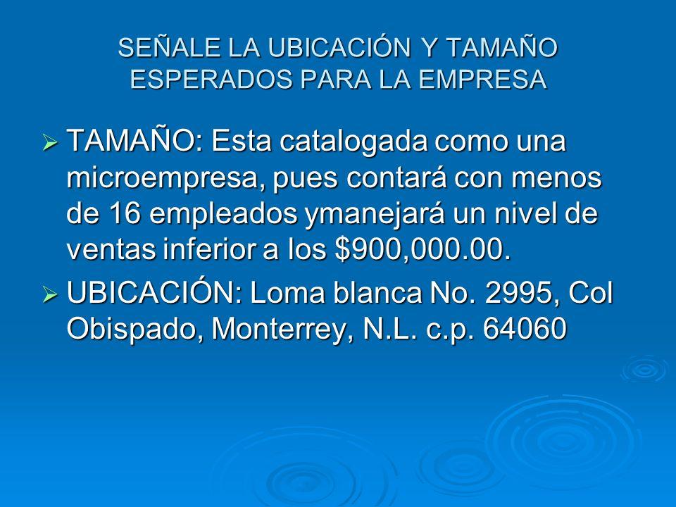 SEÑALE LA UBICACIÓN Y TAMAÑO ESPERADOS PARA LA EMPRESA