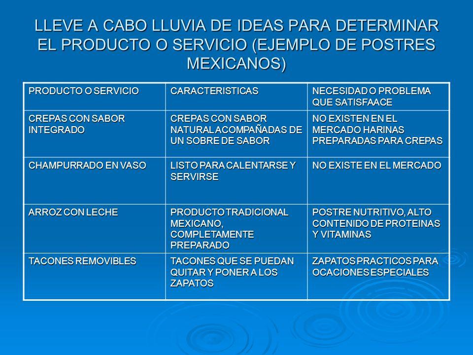 LLEVE A CABO LLUVIA DE IDEAS PARA DETERMINAR EL PRODUCTO O SERVICIO (EJEMPLO DE POSTRES MEXICANOS)