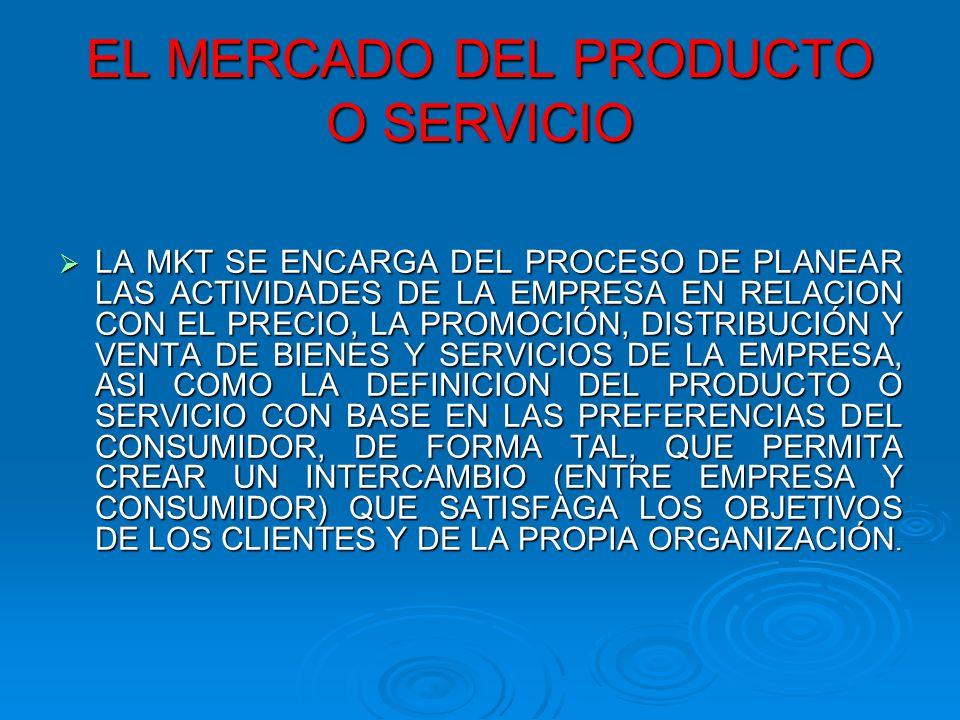 EL MERCADO DEL PRODUCTO O SERVICIO