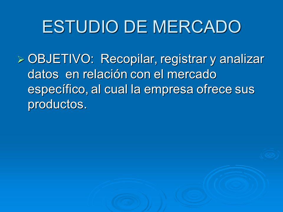 ESTUDIO DE MERCADOOBJETIVO: Recopilar, registrar y analizar datos en relación con el mercado específico, al cual la empresa ofrece sus productos.