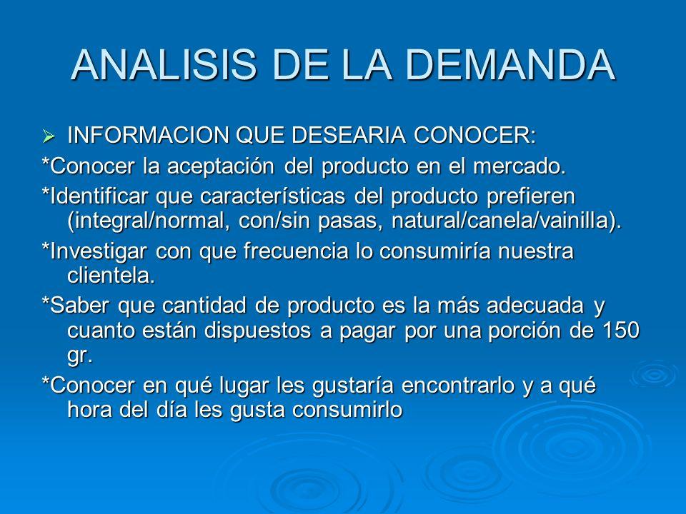 ANALISIS DE LA DEMANDA INFORMACION QUE DESEARIA CONOCER: