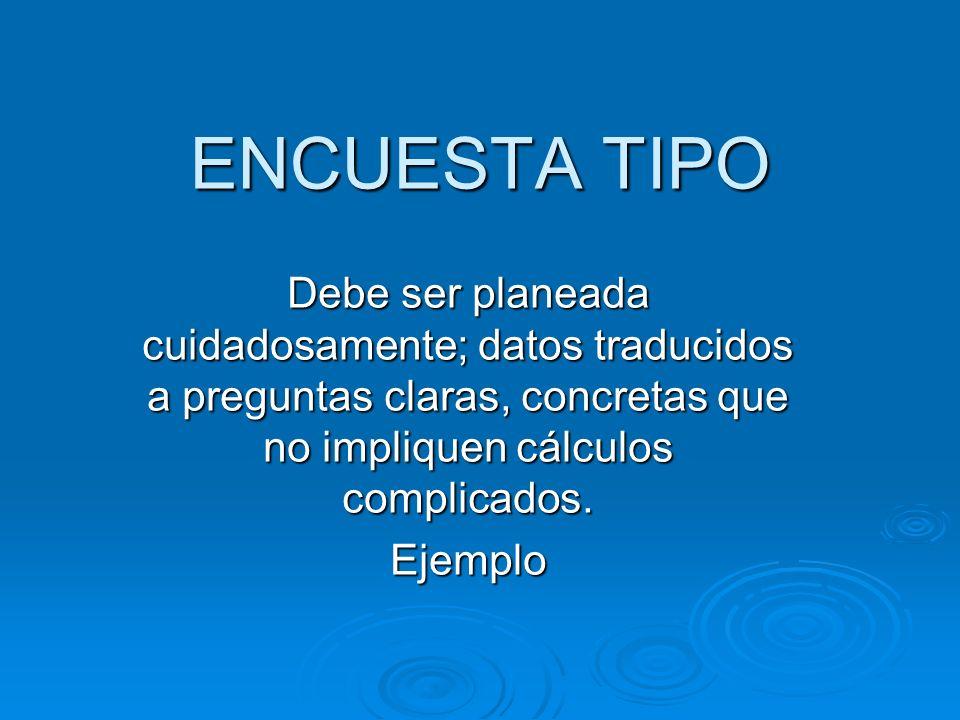 ENCUESTA TIPO Debe ser planeada cuidadosamente; datos traducidos a preguntas claras, concretas que no impliquen cálculos complicados.