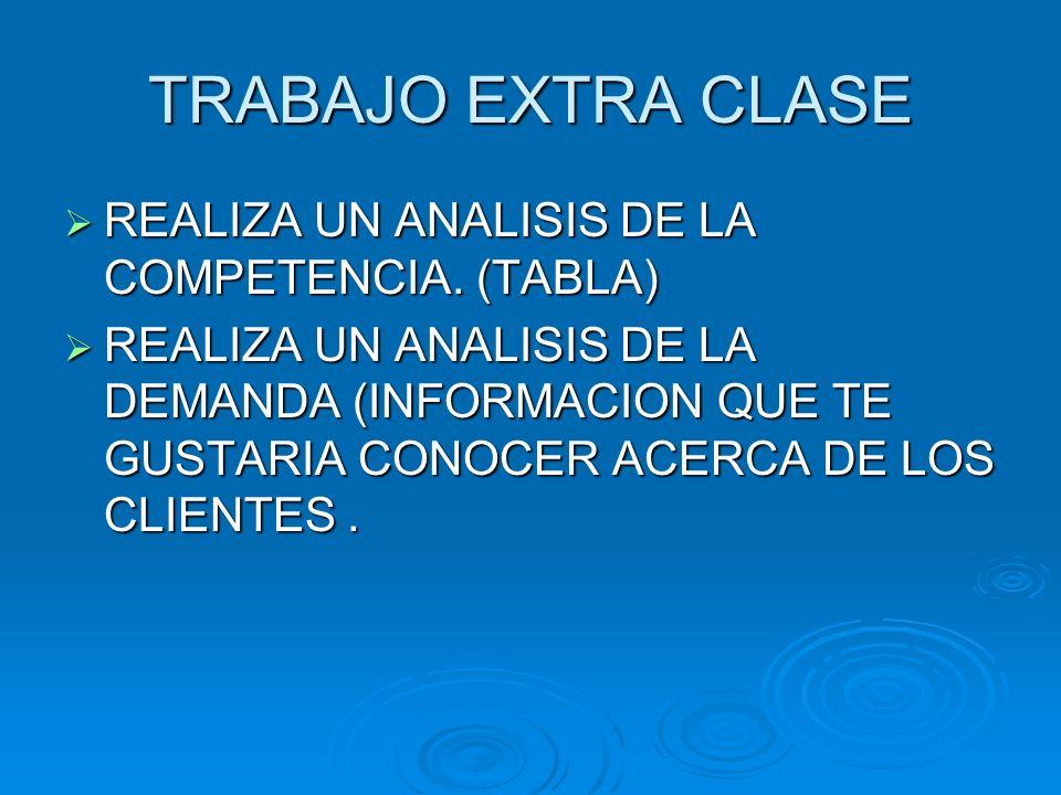 TRABAJO EXTRA CLASE REALIZA UN ANALISIS DE LA COMPETENCIA. (TABLA)