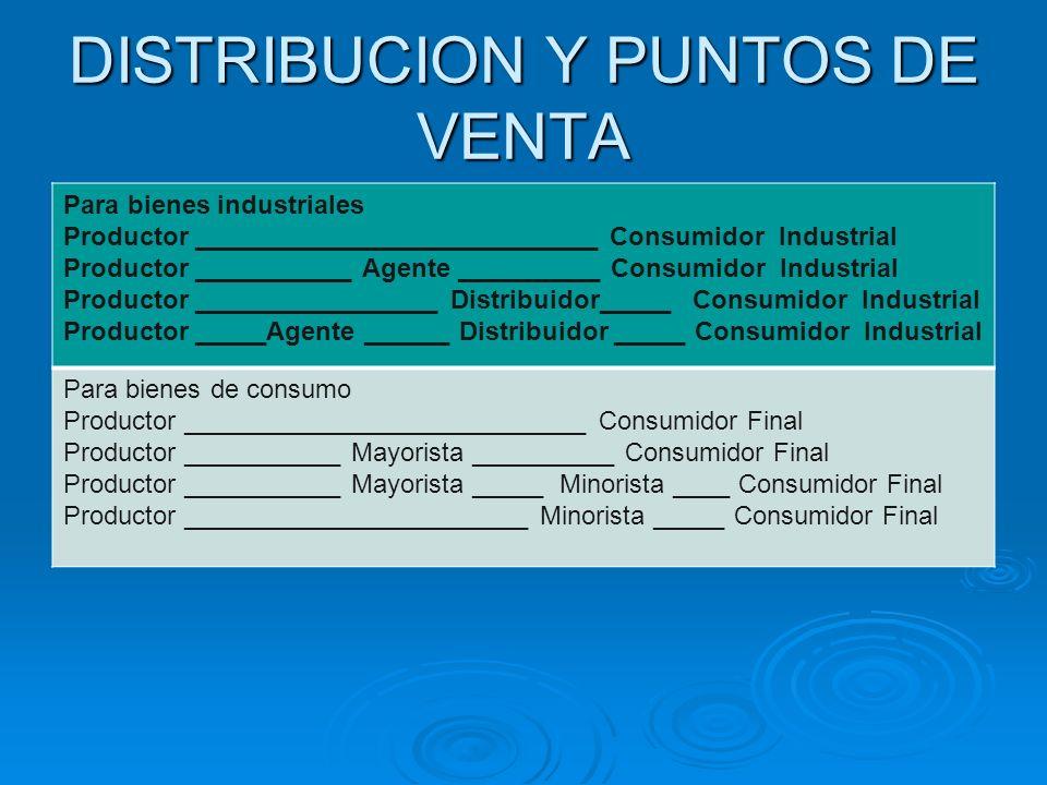 DISTRIBUCION Y PUNTOS DE VENTA