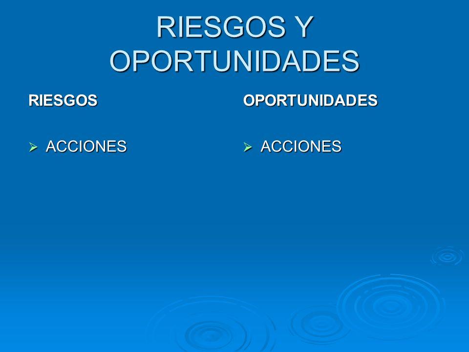 RIESGOS Y OPORTUNIDADES