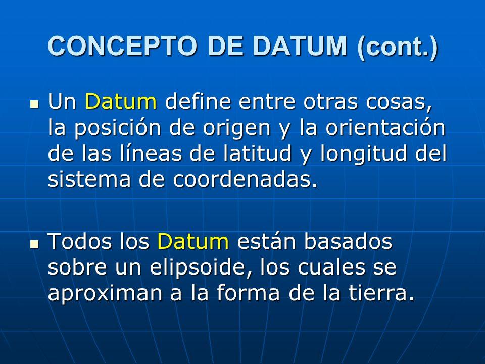 CONCEPTO DE DATUM (cont.)