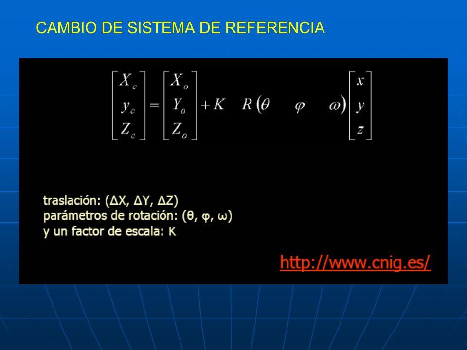 CAMBIO DE SISTEMA DE REFERENCIA