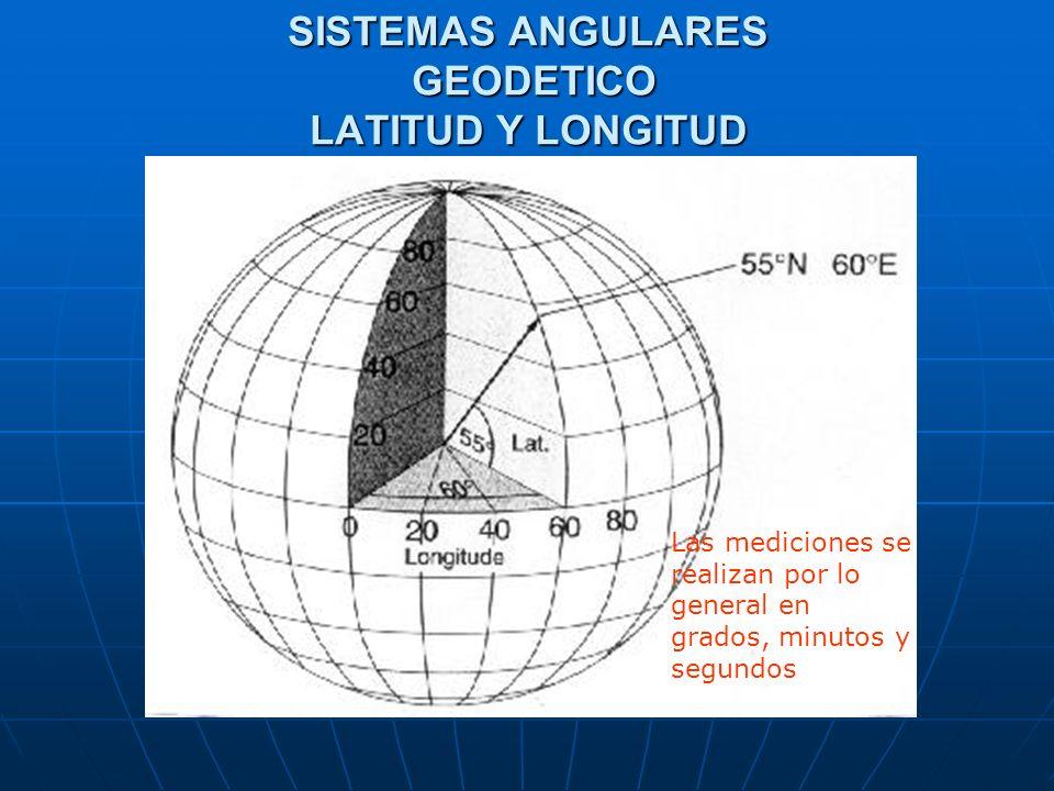 SISTEMAS ANGULARES GEODETICO LATITUD Y LONGITUD