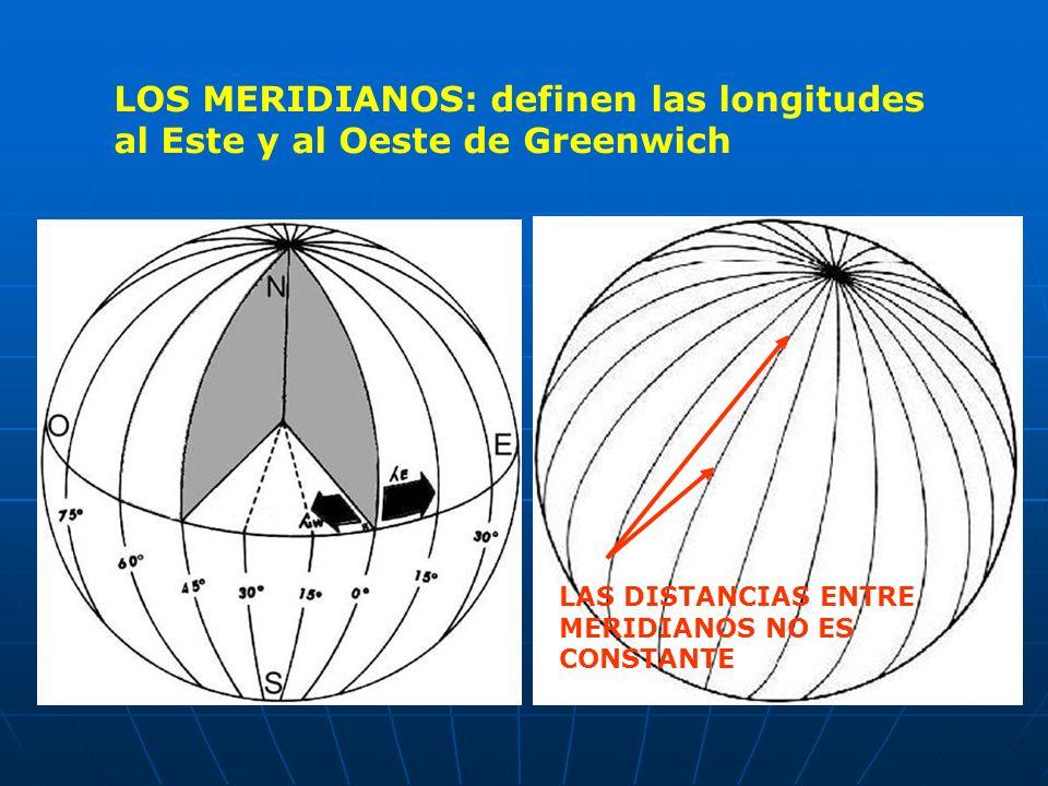 LOS MERIDIANOS: definen las longitudes al Este y al Oeste de Greenwich
