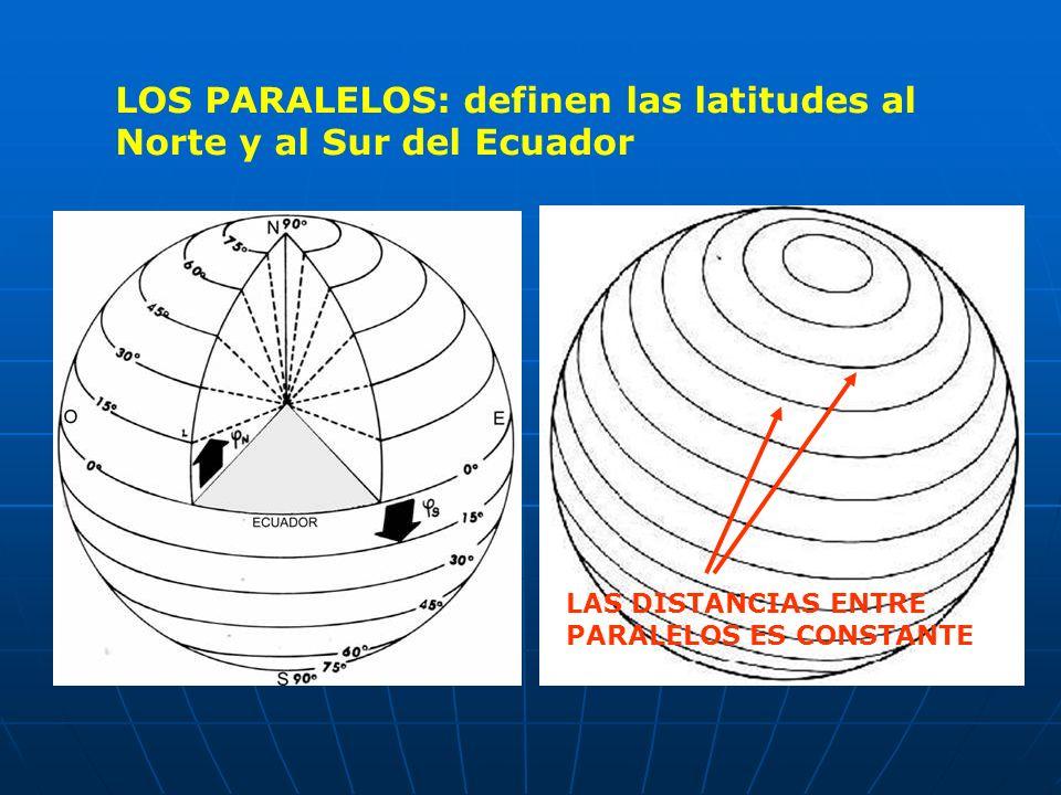 LOS PARALELOS: definen las latitudes al Norte y al Sur del Ecuador