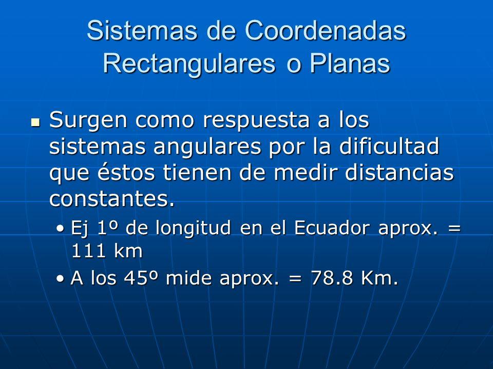 Sistemas de Coordenadas Rectangulares o Planas