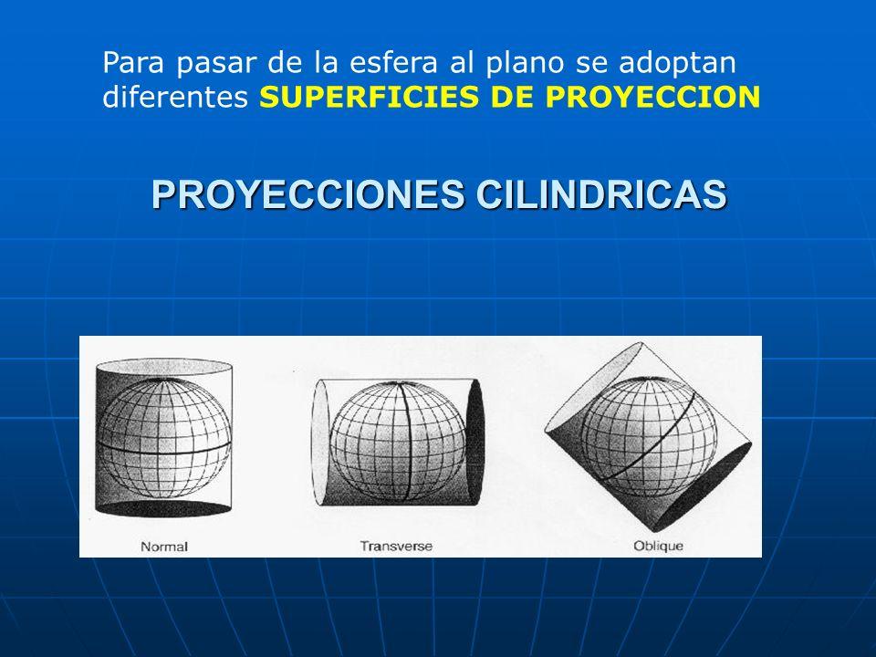 PROYECCIONES CILINDRICAS