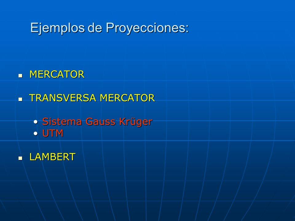 Ejemplos de Proyecciones: