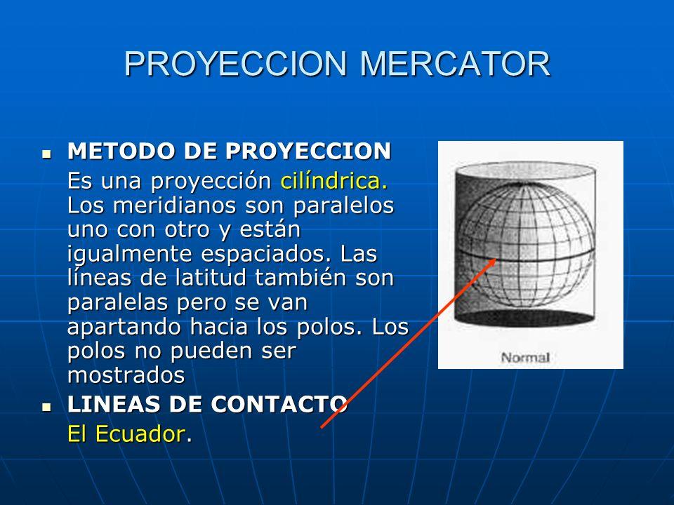PROYECCION MERCATOR METODO DE PROYECCION