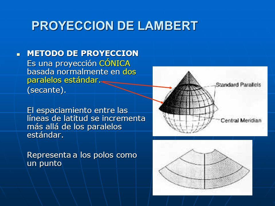 PROYECCION DE LAMBERT METODO DE PROYECCION
