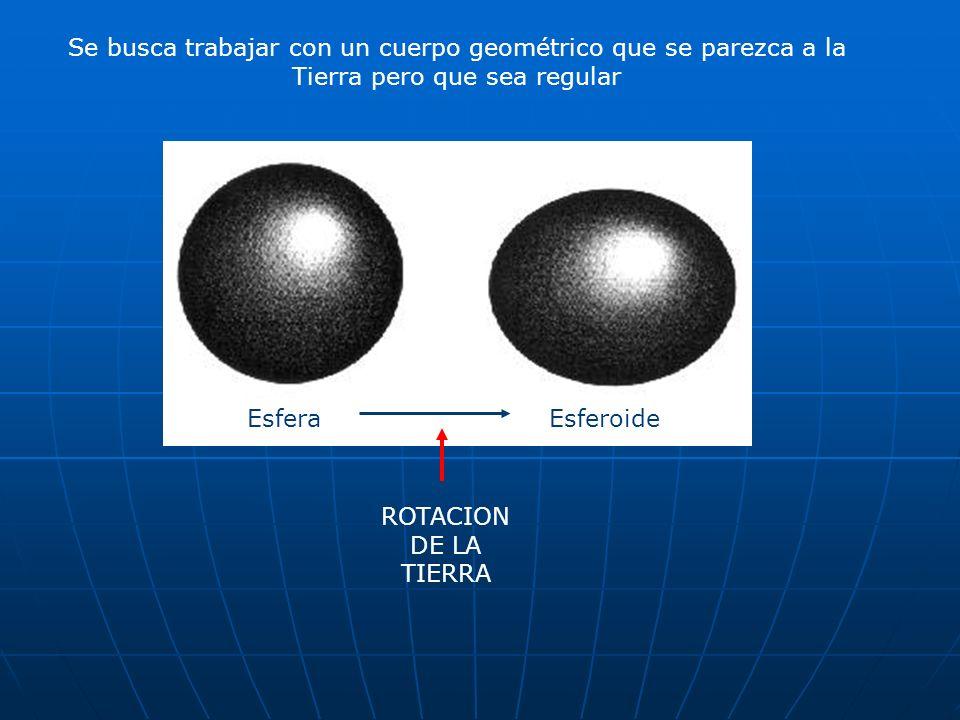 Se busca trabajar con un cuerpo geométrico que se parezca a la Tierra pero que sea regular