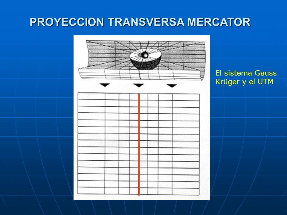 PROYECCION TRANSVERSA MERCATOR