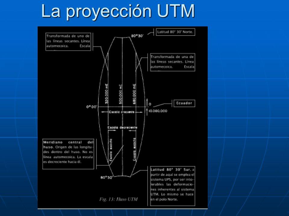 La proyección UTM