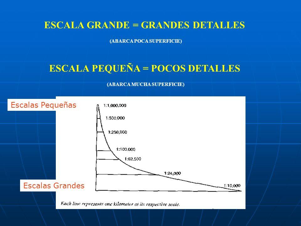 ESCALA GRANDE = GRANDES DETALLES (ABARCA POCA SUPERFICIE)