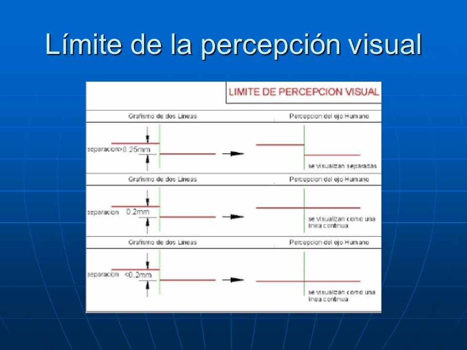 Límite de la percepción visual