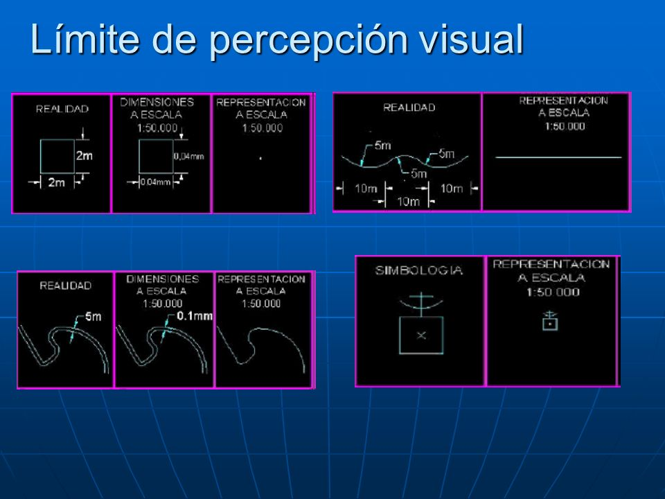 Límite de percepción visual