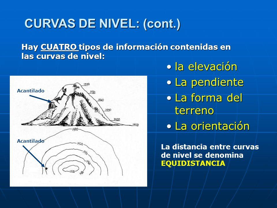 CURVAS DE NIVEL: (cont.)