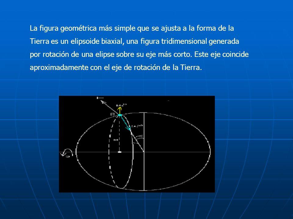 La figura geométrica más simple que se ajusta a la forma de la