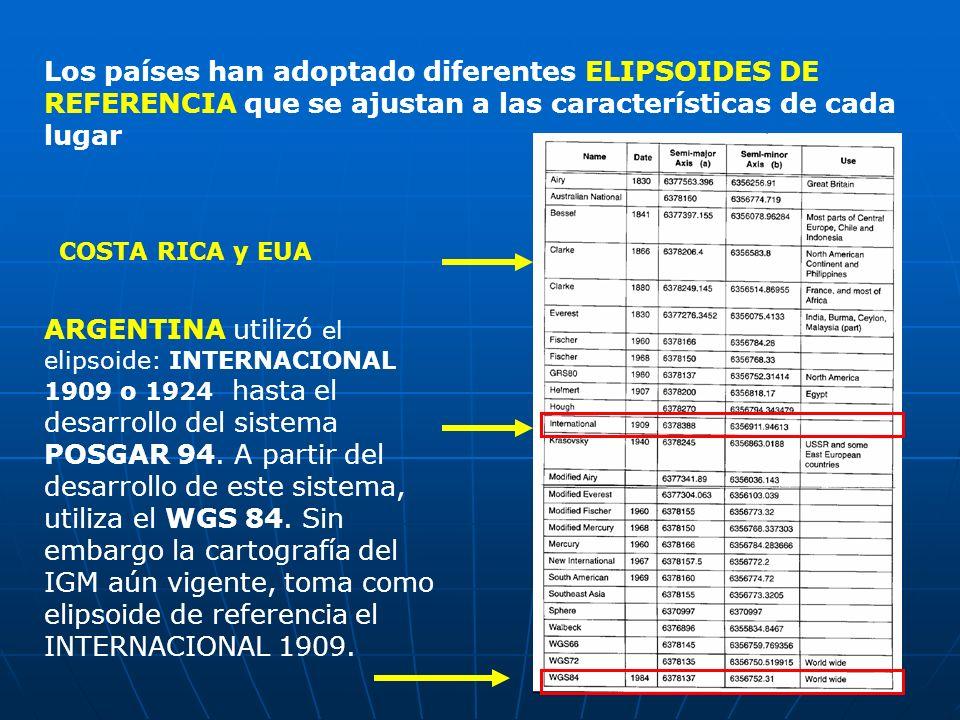 Los países han adoptado diferentes ELIPSOIDES DE REFERENCIA que se ajustan a las características de cada lugar