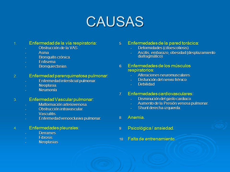CAUSAS Enfermedad de la vía respiratoria: