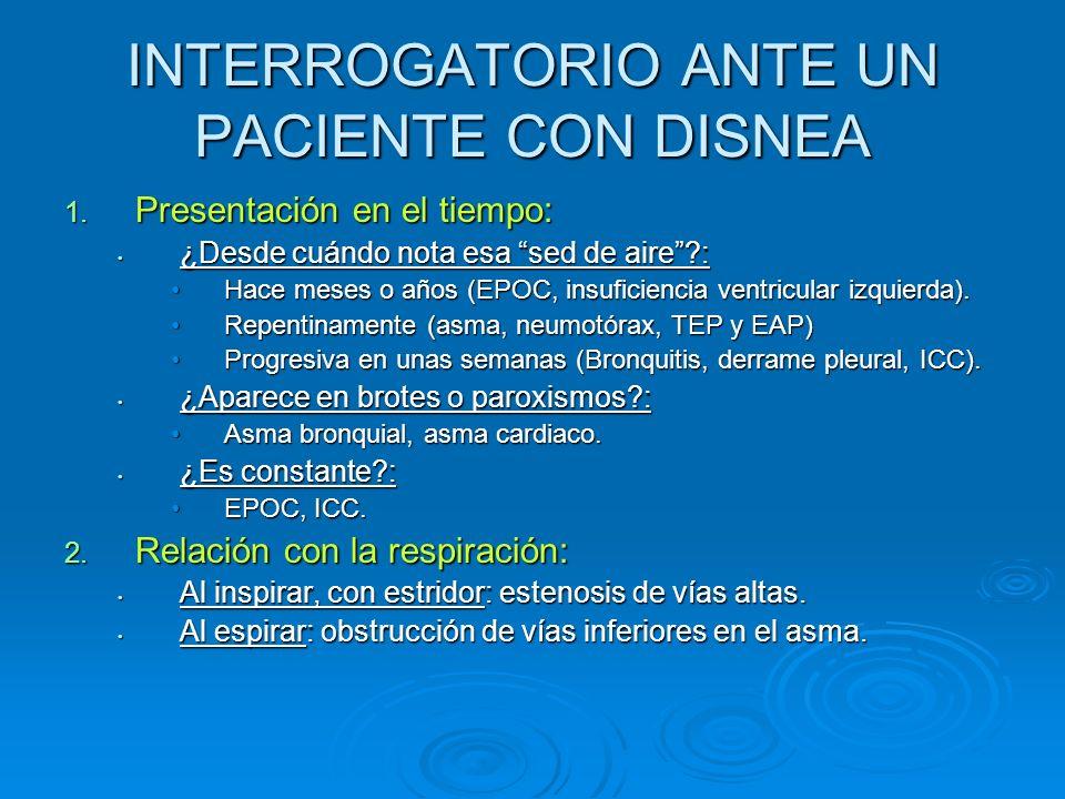 INTERROGATORIO ANTE UN PACIENTE CON DISNEA