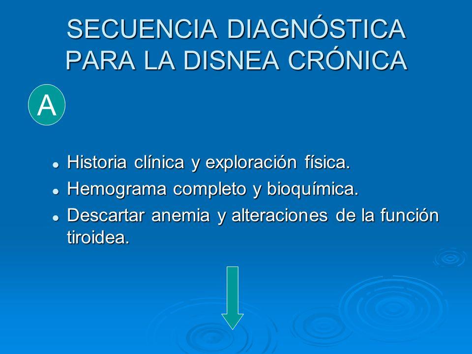 SECUENCIA DIAGNÓSTICA PARA LA DISNEA CRÓNICA
