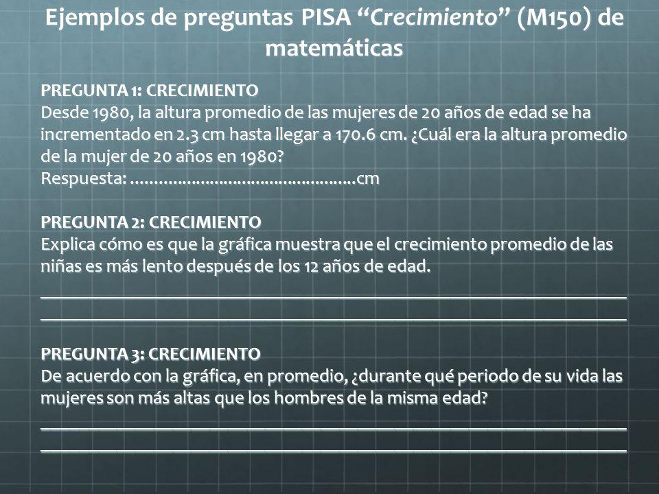 Ejemplos de preguntas PISA Crecimiento (M150) de matemáticas