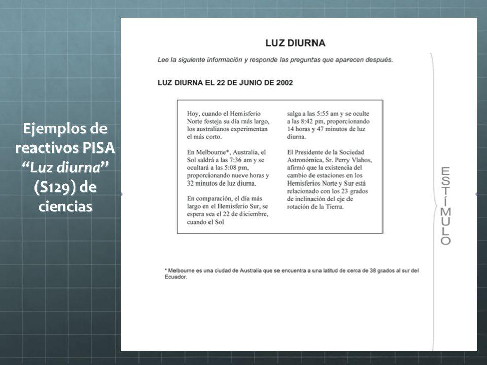 Ejemplos de reactivos PISA Luz diurna (S129) de ciencias
