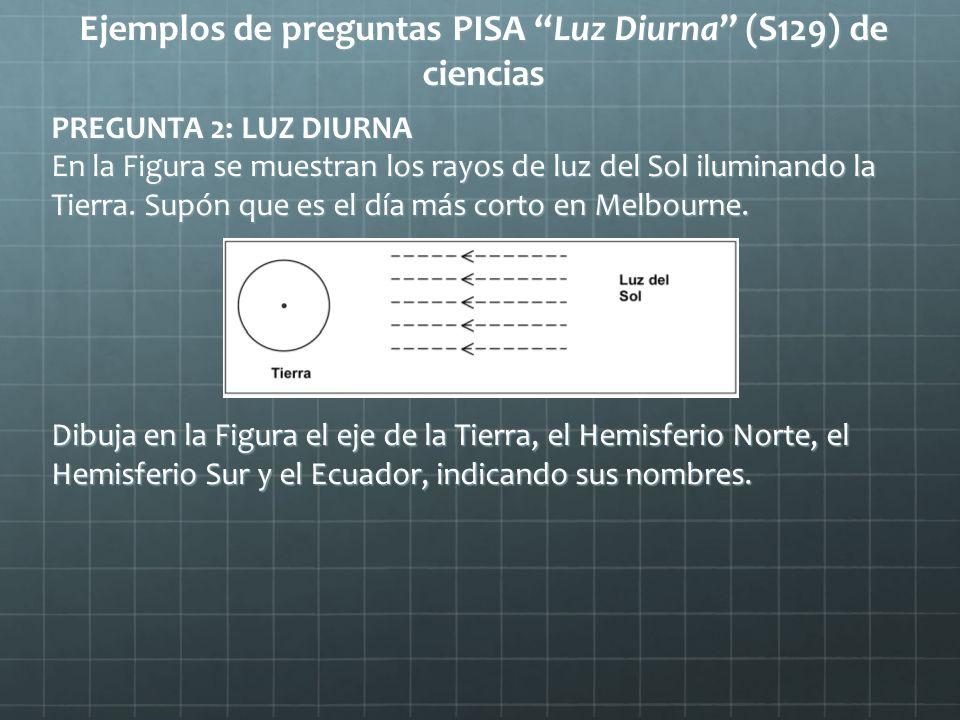Ejemplos de preguntas PISA Luz Diurna (S129) de ciencias