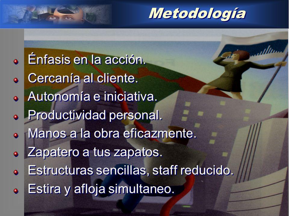 Metodología Énfasis en la acción. Cercanía al cliente.