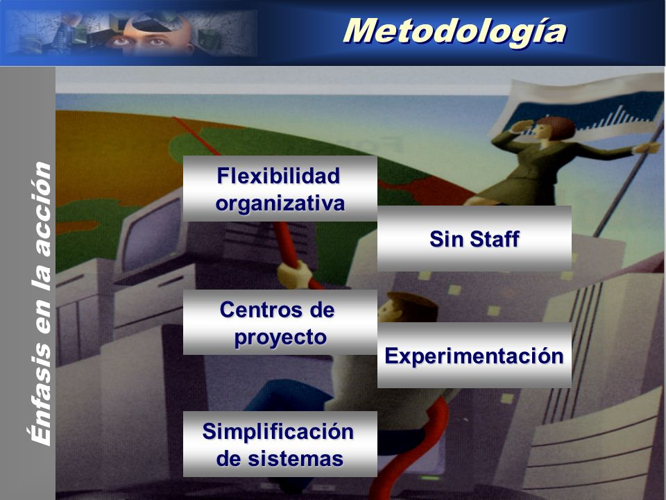Metodología Énfasis en la acción Flexibilidad organizativa Sin Staff