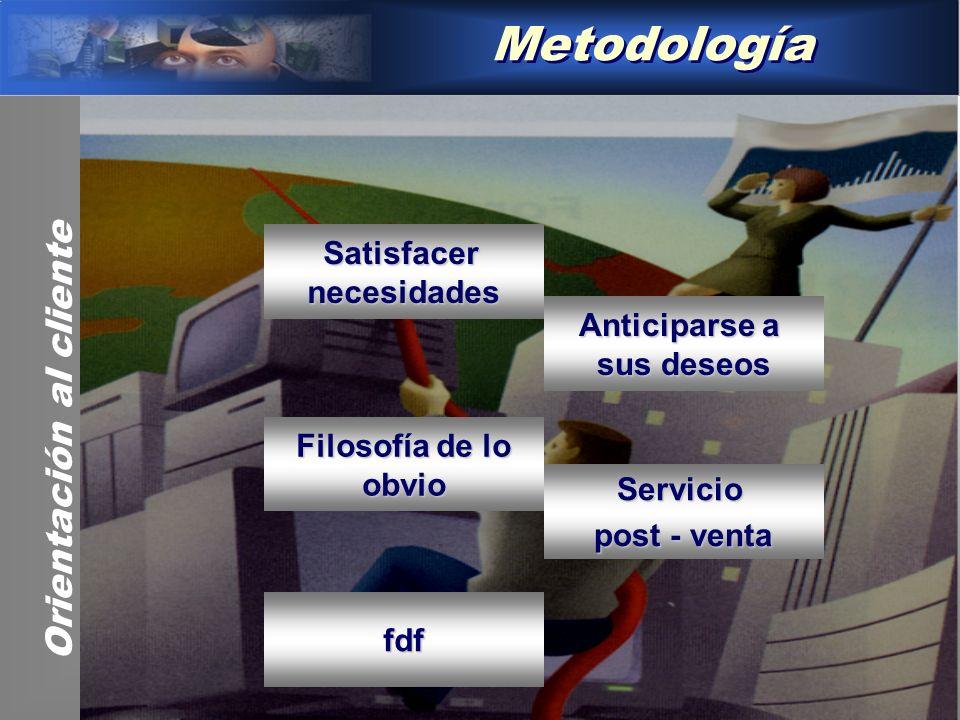 Metodología Orientación al cliente Satisfacer necesidades