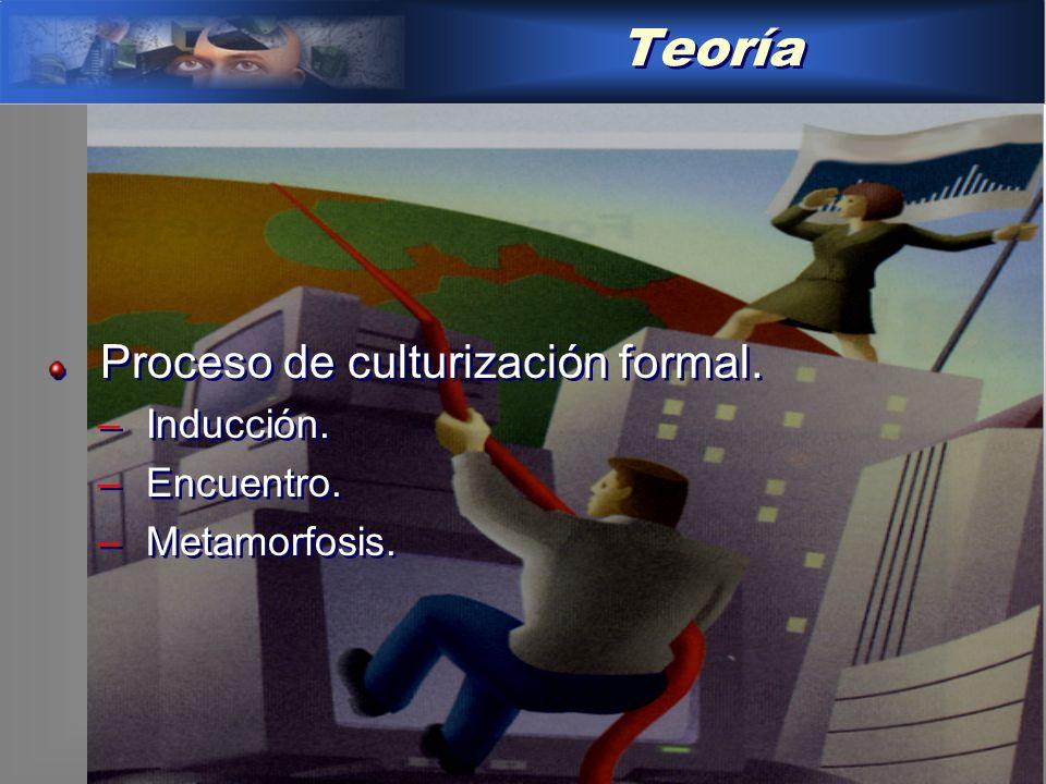 Teoría Proceso de culturización formal. Inducción. Encuentro.